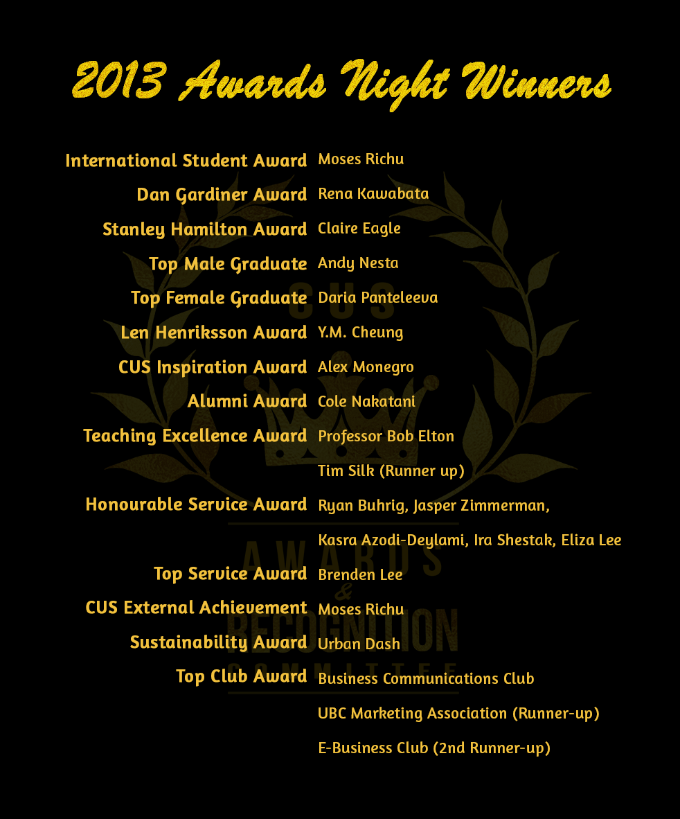 List of winners 2013