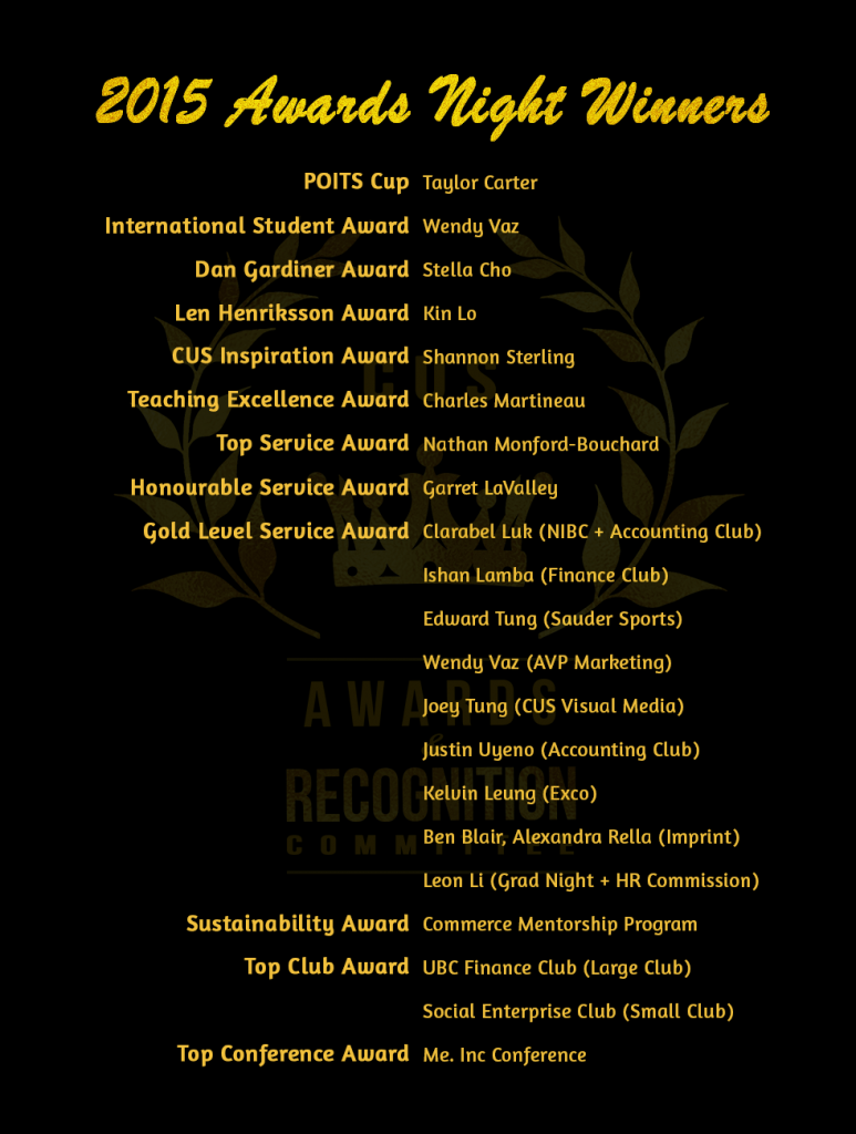List of winners 2015